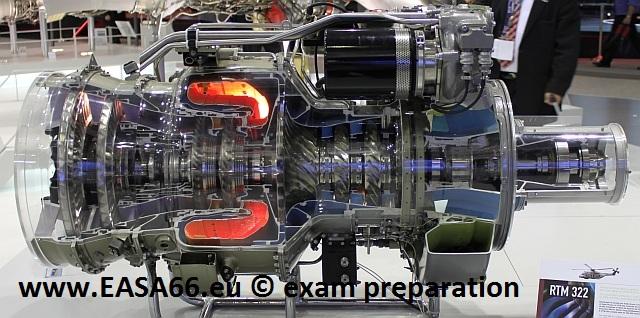 Axial Engine Cut View